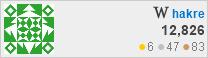profile for hakre at WordPress Development